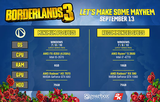 Borderlands-3-System-requirements
